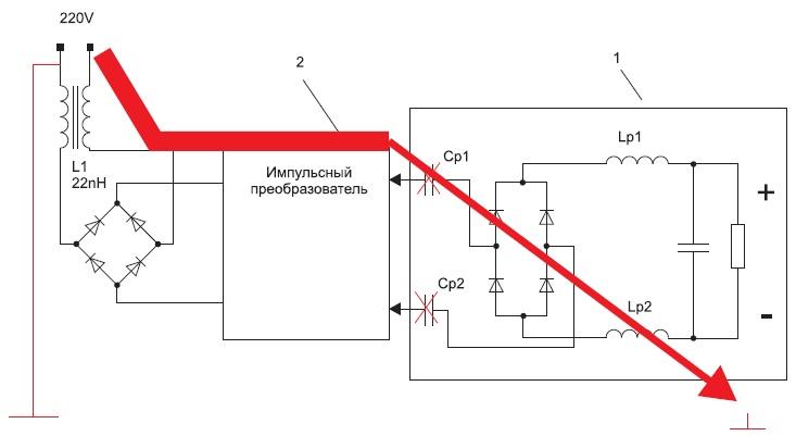 Схема развязки (красная линия)