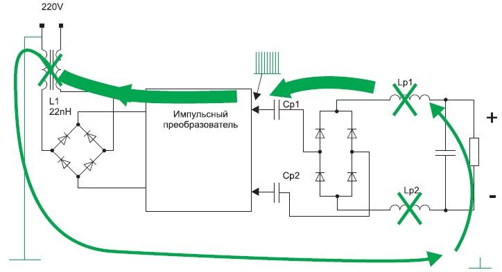 Схема развязки (зеленым цветом показан один из возможных путей неконтролируемого тока)