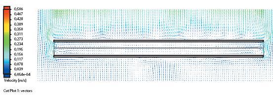 Векторы скоростей воздуха