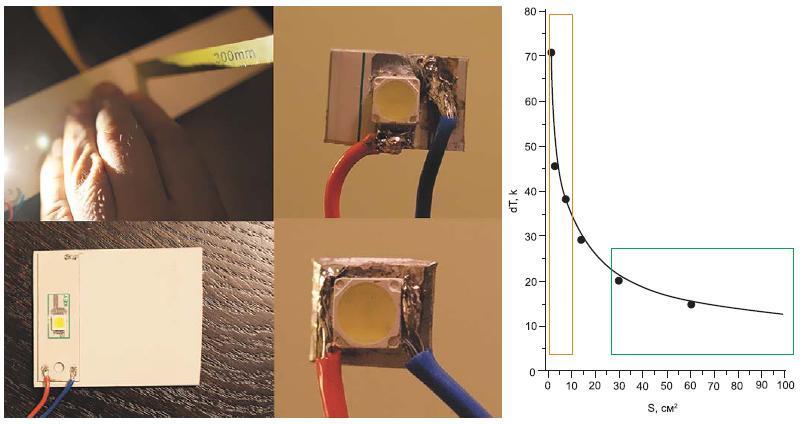 Эксперимент с постепенным уменьшением радиаторной площади