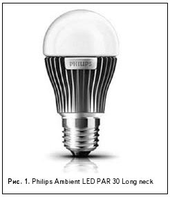 Рис. 1. Philips Ambient LED PAR 30 Long neck