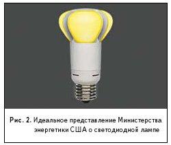 Рис. 2. Идеальное представление Министерства энергетики США о светодиодной лампе