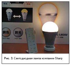 Рис. 3. Светодиодная лампа компании Sharp
