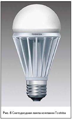 Рис. 6 Светодиодная лампа компании Toshiba