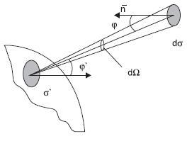 Элементарный световой поток Ф, заключенный в телесном угле dΩи распространяющийся в определенном направлении