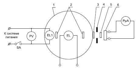 Схема измерения светового потока с помощью сферического интегратора
