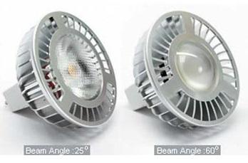Различные варианты линз на одной модели лампы