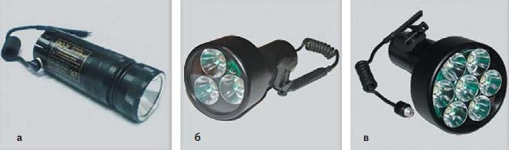 Подствольные фонари фирмы «ЭСТ»