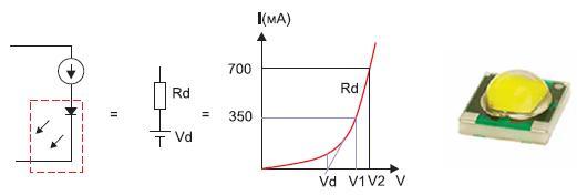 Схема замещения светодиода и его ВАХ