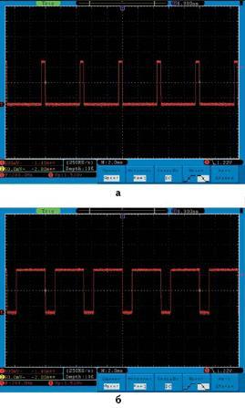 Экран осциллографа, подключенного к электронной нагрузке в режиме DIM