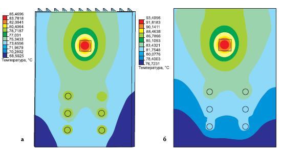 Цветовые эпюры распределения температуры рабочей поверхности радиаторов